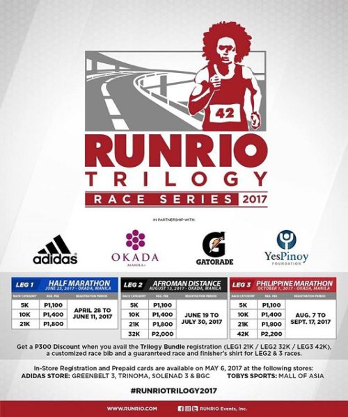 RunRio Trilogy 2017 Registration Fees
